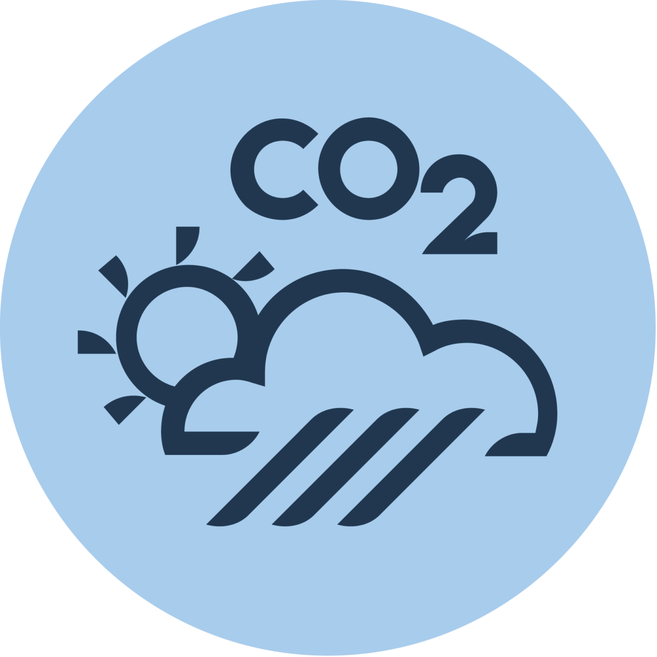 Finnfund's icon of climate investments